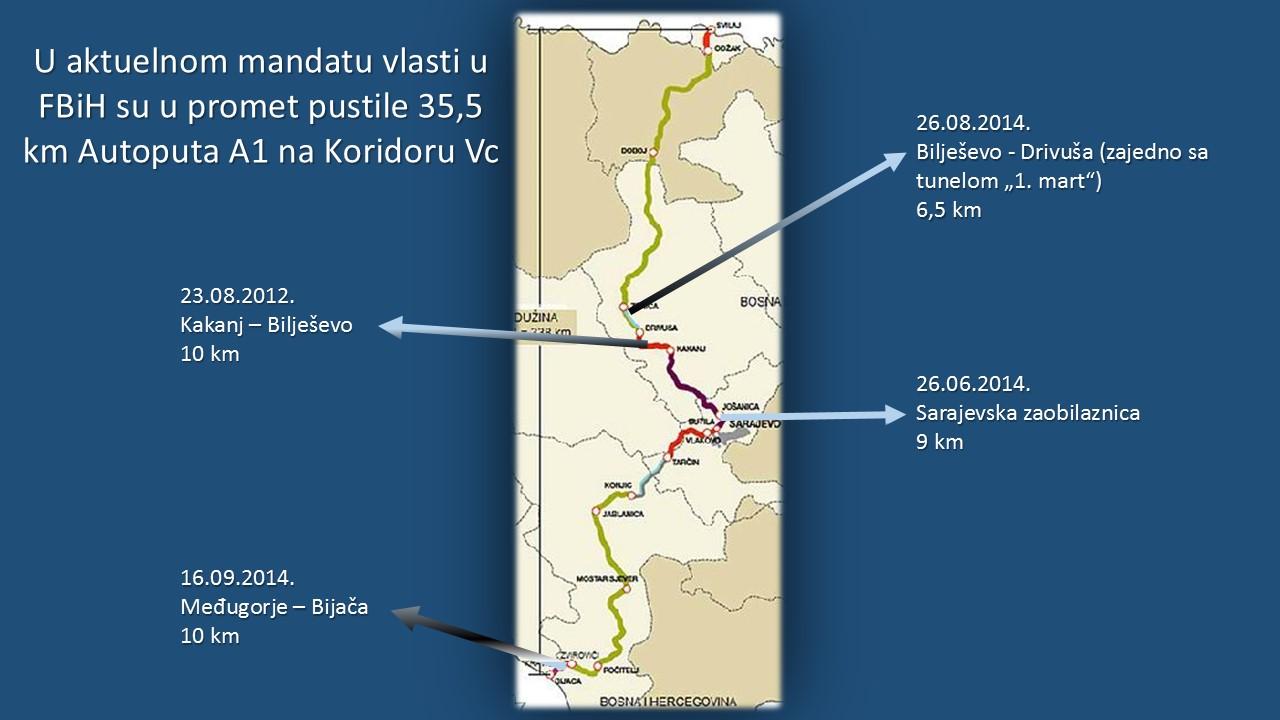 Autoput u mandatu 2010. do 2014.