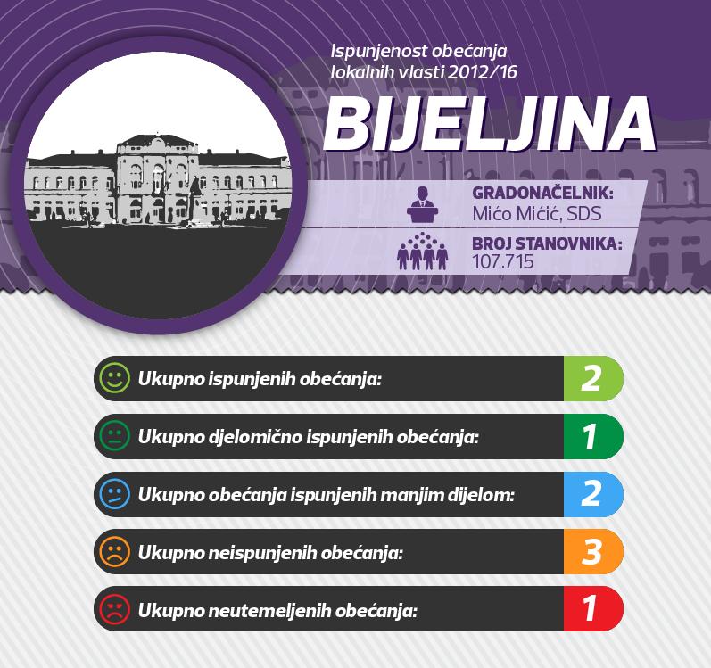 bijeljina_1