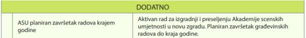 Izvor: Vlada Kantona Sarajevo